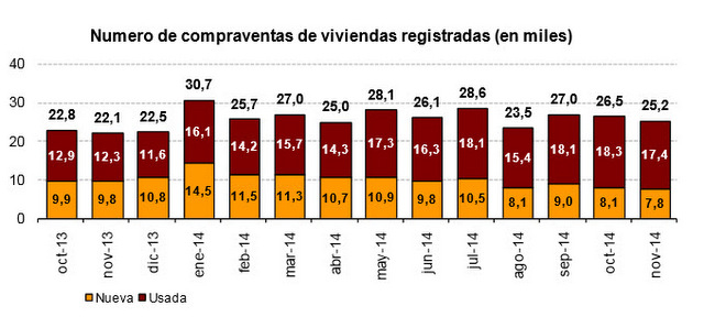 Newbuild sales hit all-time low in the Spanish property market