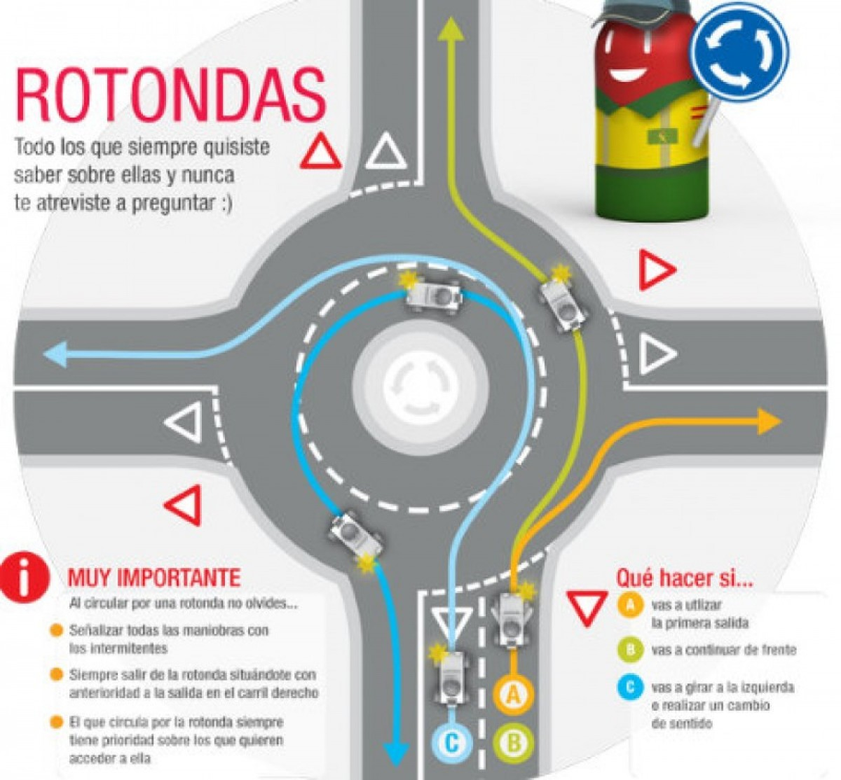 Guardia Civil wades into the great Spanish roundabout driving debate