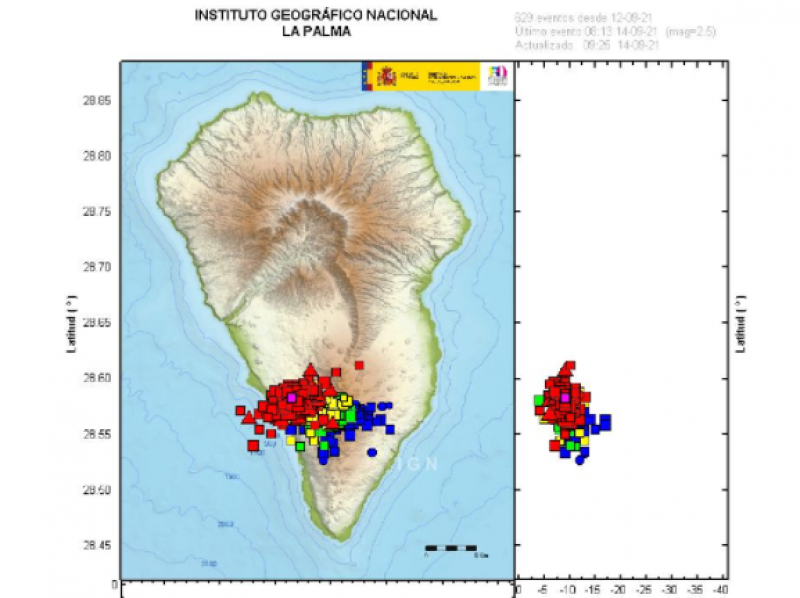 Earthquakes and possible volcanic eruption in La Palma